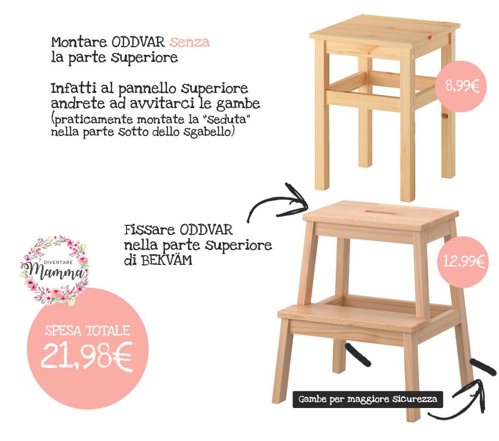 Sgabello Bambini Bagno Ikea learning tower con sgabelli ikea diy | diventare mamma